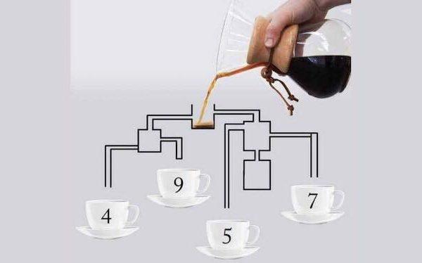 Kun 1 ud af 10 kan løse gåden: Hvilken kop bliver først fyldt op med kaffe?