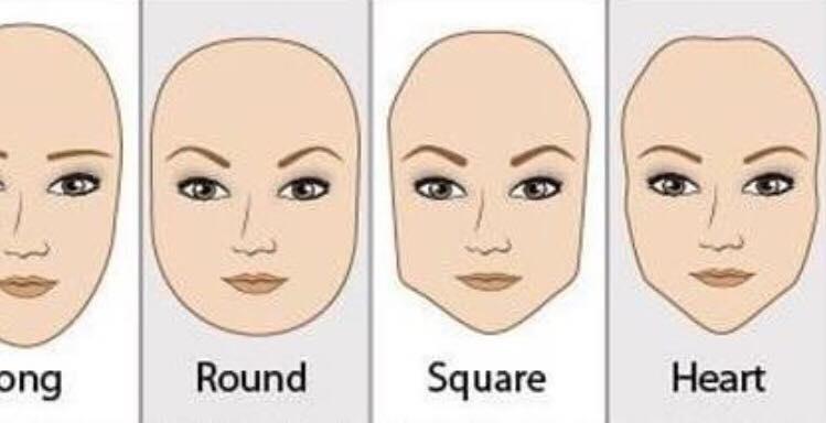 Dette afslører din ansigtsform om din personlighed www